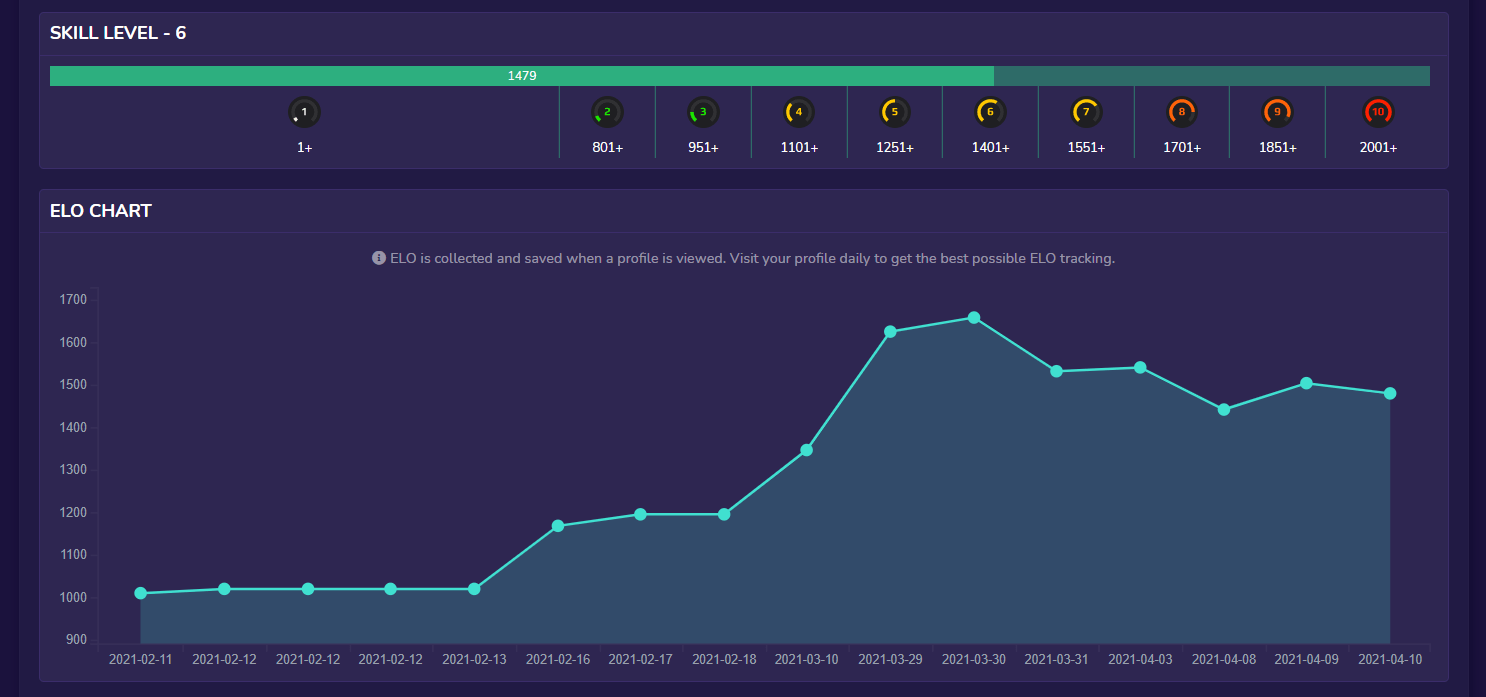 faceitstats
